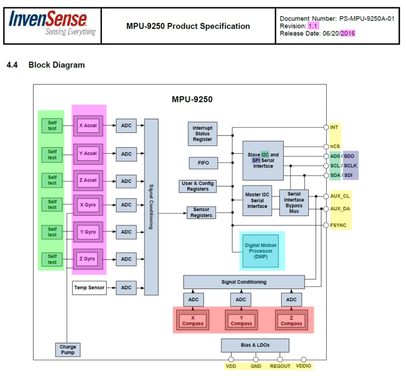 mpu_block_diagram_2019mar3001